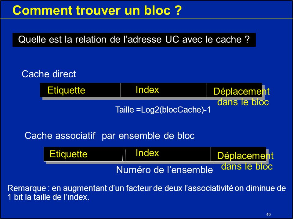 40 Comment trouver un bloc . Quelle est la relation de ladresse UC avec le cache .