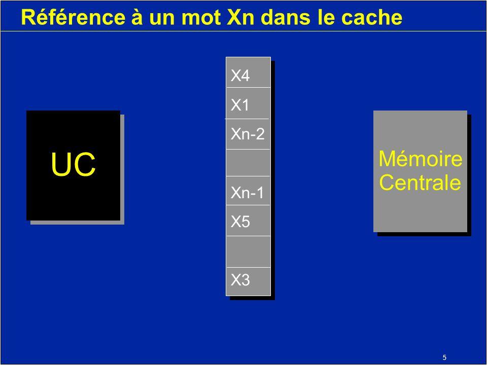 5 Référence à un mot Xn dans le cache Mémoire Centrale Mémoire Centrale UC X4 X1 Xn-2 Xn-1 X5 X3 X4 X1 Xn-2 Xn-1 X5 X3