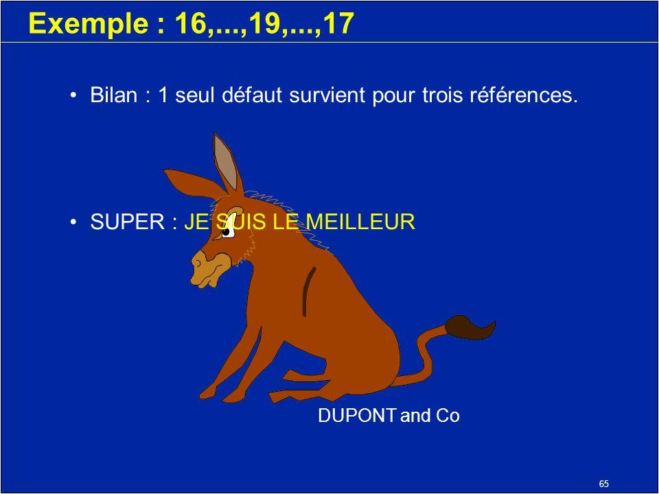 65 Exemple : 16,...,19,...,17 Bilan : 1 seul défaut survient pour trois références.