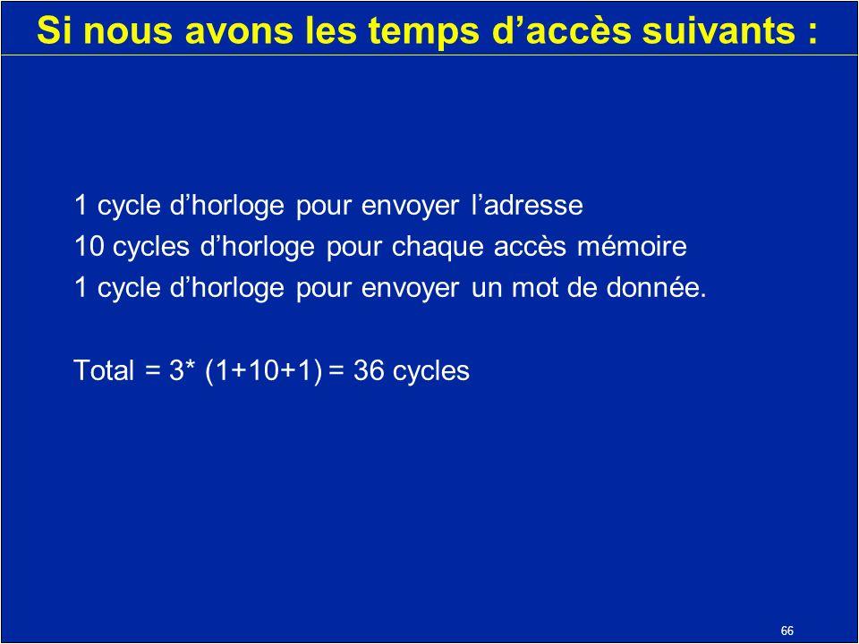 66 Si nous avons les temps daccès suivants : 1 cycle dhorloge pour envoyer ladresse 10 cycles dhorloge pour chaque accès mémoire 1 cycle dhorloge pour envoyer un mot de donnée.