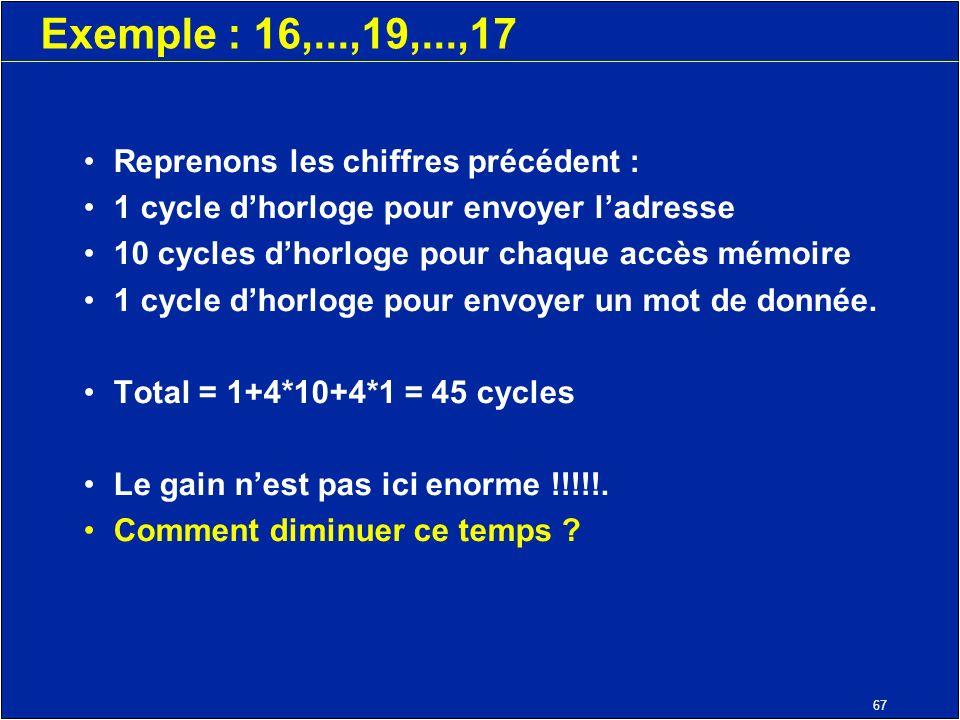 67 Exemple : 16,...,19,...,17 Reprenons les chiffres précédent : 1 cycle dhorloge pour envoyer ladresse 10 cycles dhorloge pour chaque accès mémoire 1 cycle dhorloge pour envoyer un mot de donnée.