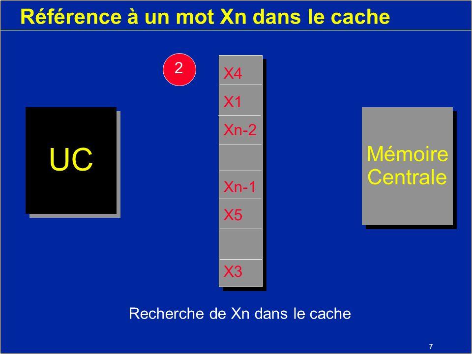 7 Référence à un mot Xn dans le cache Recherche de Xn dans le cache Mémoire Centrale Mémoire Centrale UC X4 X1 Xn-2 Xn-1 X5 X3 X4 X1 Xn-2 Xn-1 X5 X3 2