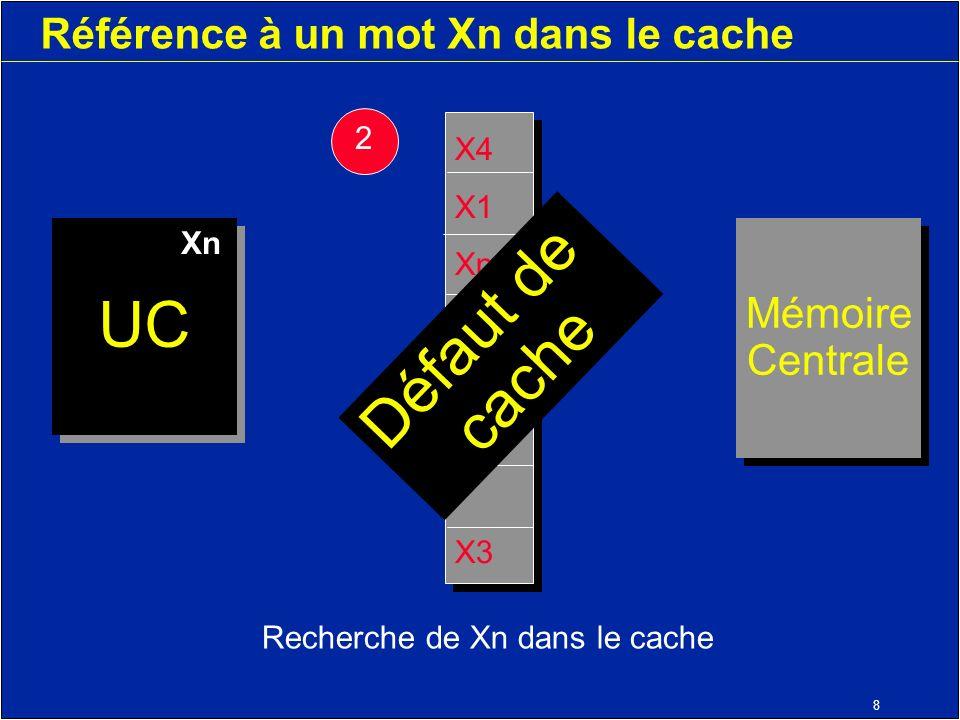 8 Référence à un mot Xn dans le cache Recherche de Xn dans le cache Mémoire Centrale Mémoire Centrale UC X4 X1 Xn-2 Xn-1 X5 X3 X4 X1 Xn-2 Xn-1 X5 X3 Xn Défaut de cache 2