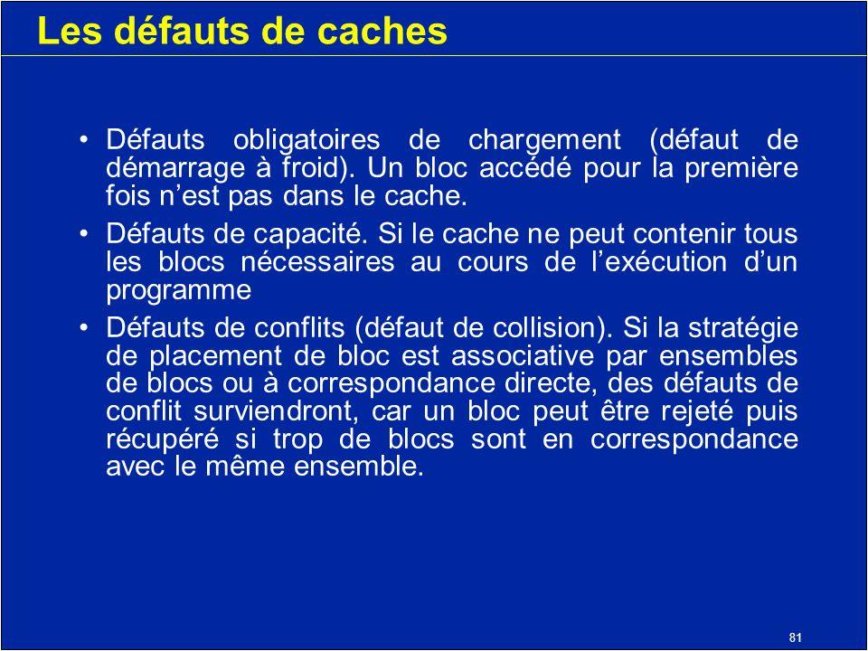 81 Les défauts de caches Défauts obligatoires de chargement (défaut de démarrage à froid).