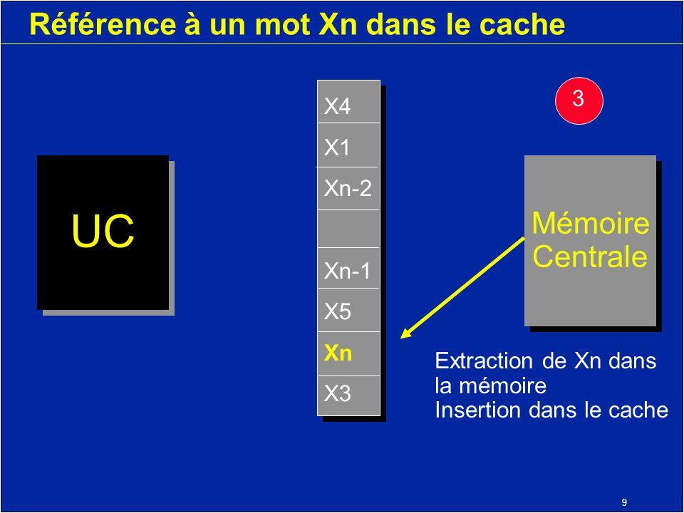 10 Bilan : Référence à un mot Xn X4 X1 Xn-2 Xn-1 X5 Xn X3 Après la référence à Xn X4 X1 Xn-2 Xn-1 X5 X3 Avant la référence à Xn