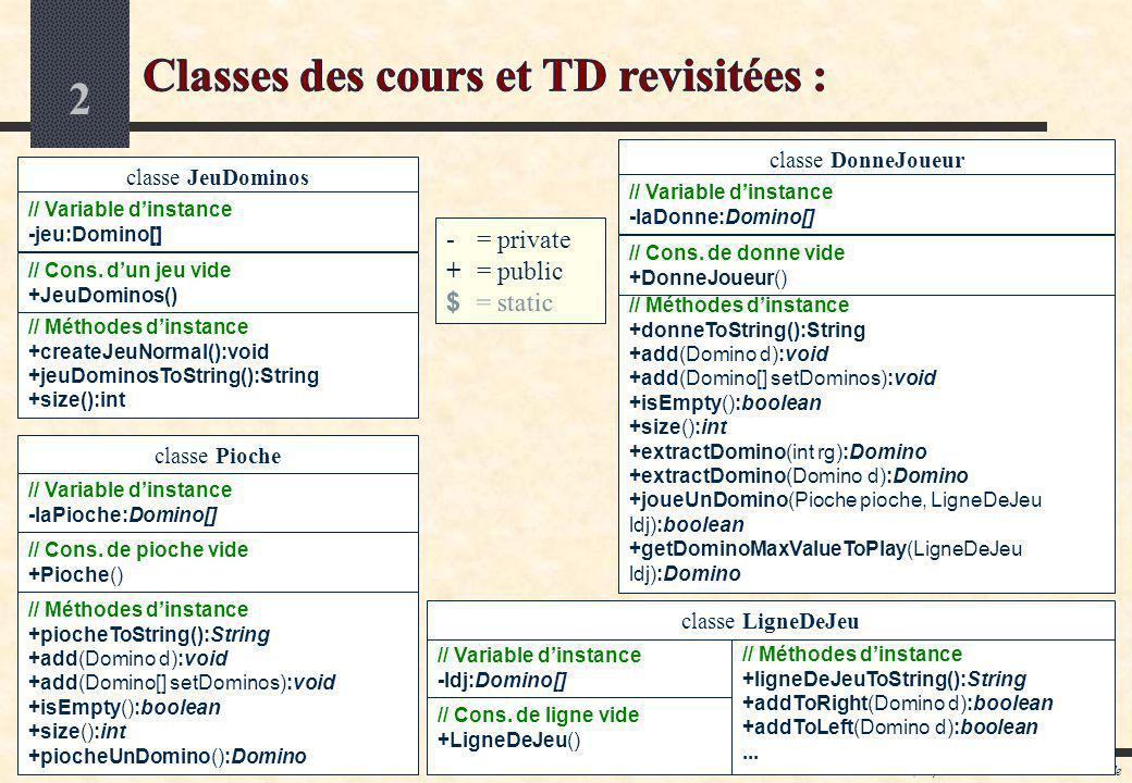 1 Objectifs de ce cours (I21) Cours JAVA (I21) -Licence 1 Semestre 2 / Y.Laborde Résumé du cours précédent