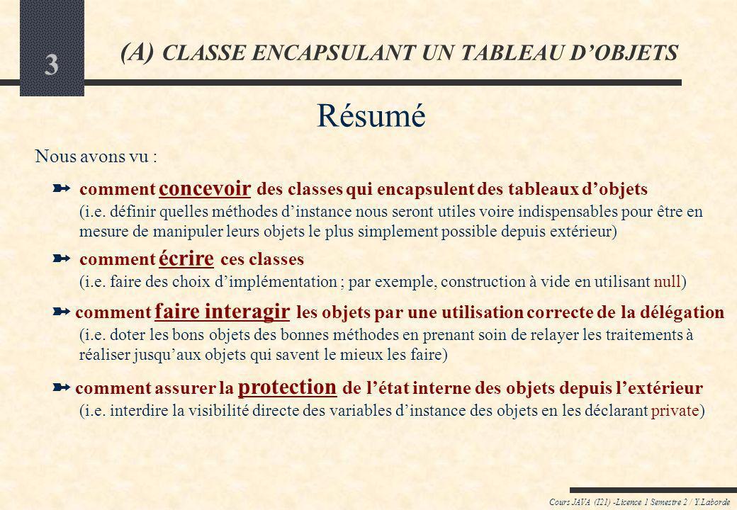 3 Cours JAVA (I21) -Licence 1 Semestre 2 / Y.Laborde (A) CLASSE ENCAPSULANT UN TABLEAU DOBJETS Résumé Nous avons vu : comment concevoir des classes qui encapsulent des tableaux dobjets (i.e.