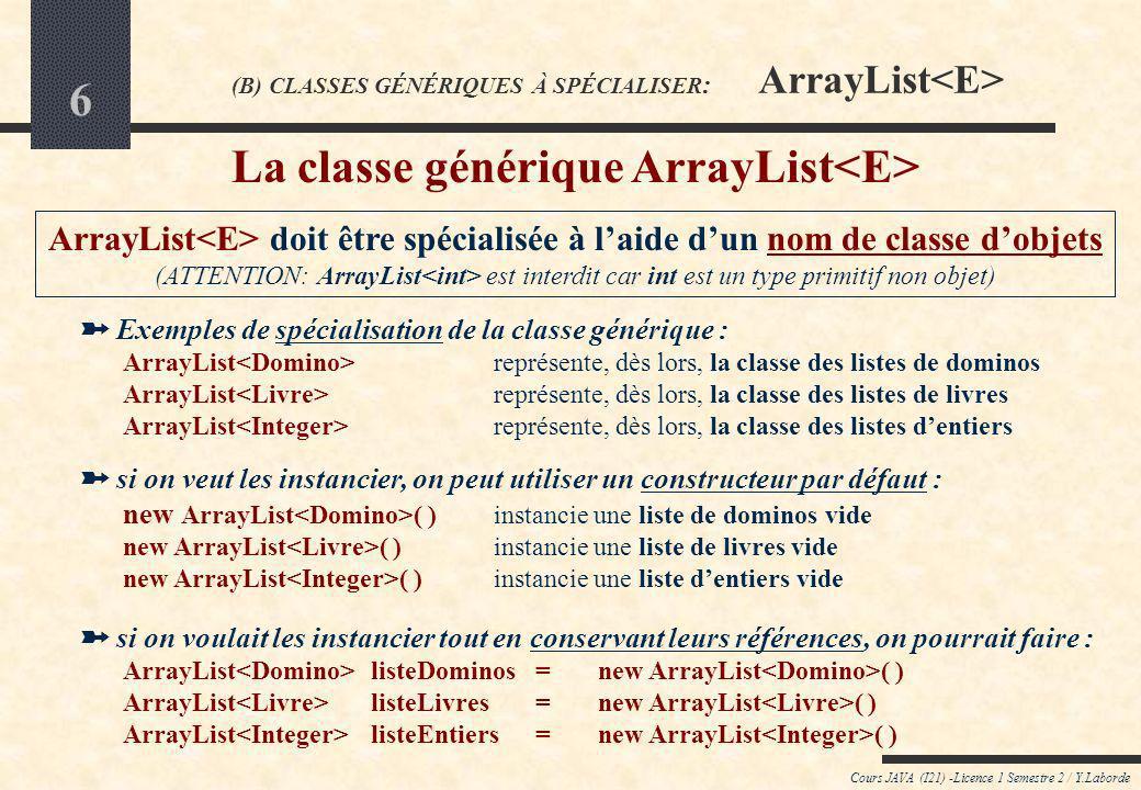 6 Cours JAVA (I21) -Licence 1 Semestre 2 / Y.Laborde (B) CLASSES GÉNÉRIQUES À SPÉCIALISER : ArrayList La classe générique ArrayList Exemples de spécialisation de la classe générique : ArrayList représente, dès lors, la classe des listes de dominos ArrayList représente, dès lors, la classe des listes de livres ArrayList représente, dès lors, la classe des listes dentiers si on veut les instancier, on peut utiliser un constructeur par défaut : new ArrayList ( )instancie une liste de dominos vide new ArrayList ( )instancie une liste de livres vide new ArrayList ( )instancie une liste dentiers vide si on voulait les instancier tout en conservant leurs références, on pourrait faire : ArrayList listeDominos = new ArrayList ( ) ArrayList listeLivres = new ArrayList ( ) ArrayList listeEntiers = new ArrayList ( ) ArrayList doit être spécialisée à laide dun nom de classe dobjets (ATTENTION: ArrayList est interdit car int est un type primitif non objet)