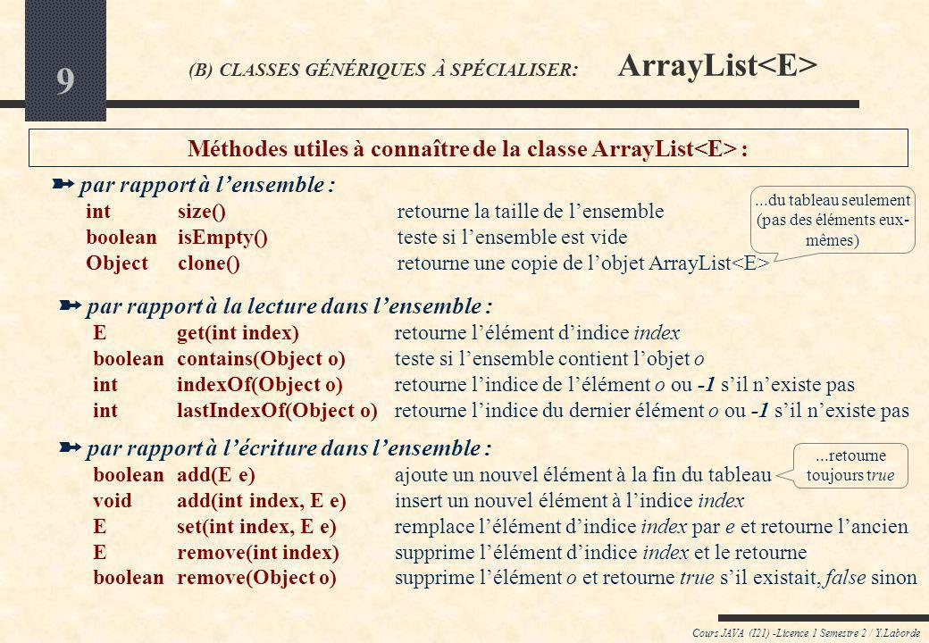 9 Cours JAVA (I21) -Licence 1 Semestre 2 / Y.Laborde (B) CLASSES GÉNÉRIQUES À SPÉCIALISER : ArrayList par rapport à lensemble : int size()retourne la taille de lensemble boolean isEmpty() teste si lensemble est vide Object clone() retourne une copie de lobjet ArrayList Méthodes utiles à connaître de la classe ArrayList : par rapport à lécriture dans lensemble : boolean add(E e) ajoute un nouvel élément à la fin du tableau void add(int index, E e) insert un nouvel élément à lindice index E set(int index, E e) remplace lélément dindice index par e et retourne lancien E remove(int index) supprime lélément dindice index et le retourne boolean remove(Object o) supprime lélément o et retourne true sil existait, false sinon par rapport à la lecture dans lensemble : E get(int index)retourne lélément dindice index boolean contains(Object o) teste si lensemble contient lobjet o int indexOf(Object o) retourne lindice de lélément o ou -1 sil nexiste pas int lastIndexOf(Object o) retourne lindice du dernier élément o ou -1 sil nexiste pas...du tableau seulement (pas des éléments eux- mêmes)...retourne toujours true