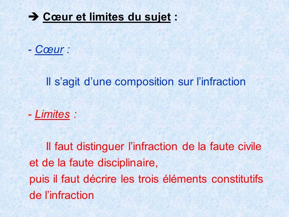 Cœur et limites du sujet : - Cœur : Il sagit dune composition sur linfraction - Limites : Il faut distinguer linfraction de la faute civile et de la f