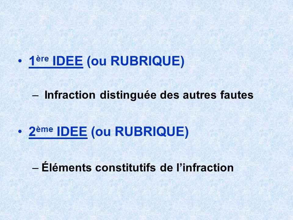 1 ère IDEE (ou RUBRIQUE) – Infraction distinguée des autres fautes 2 ème IDEE (ou RUBRIQUE) –Éléments constitutifs de linfraction