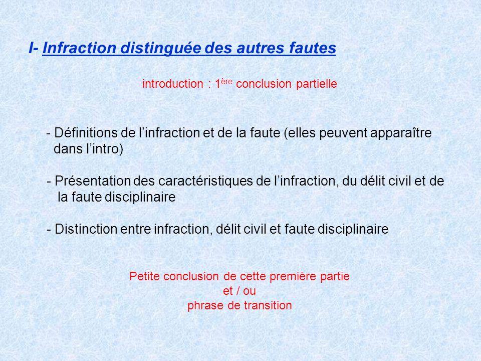 I- Infraction distinguée des autres fautes introduction : 1 ère conclusion partielle - Définitions de linfraction et de la faute (elles peuvent appara