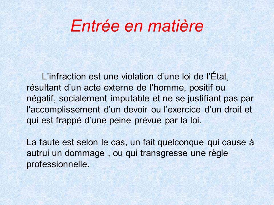 Entrée en matière Linfraction est une violation dune loi de lÉtat, résultant dun acte externe de lhomme, positif ou négatif, socialement imputable et