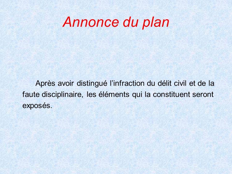Annonce du plan Après avoir distingué linfraction du délit civil et de la faute disciplinaire, les éléments qui la constituent seront exposés.