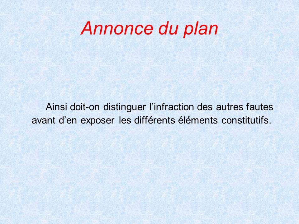 Annonce du plan Ainsi doit-on distinguer linfraction des autres fautes avant den exposer les différents éléments constitutifs.