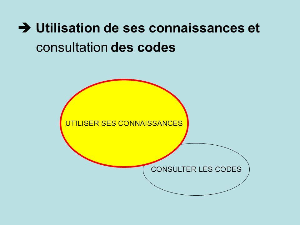 Utilisation de ses connaissances et consultation des codes CONSULTER LES CODES UTILISER SES CONNAISSANCES