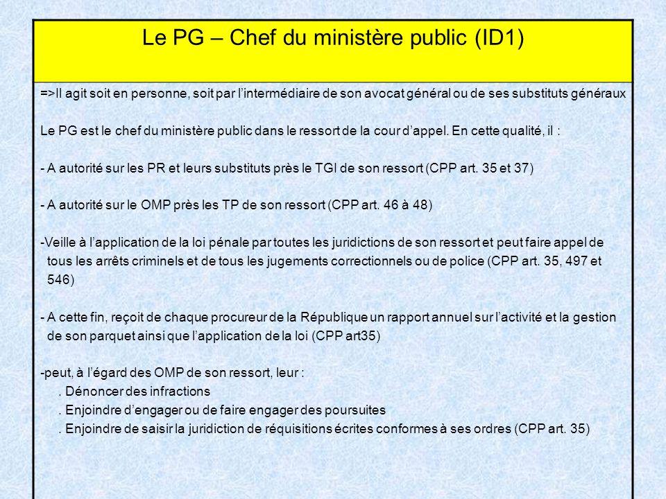 Le PG – Chef du ministère public (ID1) =>Il agit soit en personne, soit par lintermédiaire de son avocat général ou de ses substituts généraux Le PG e