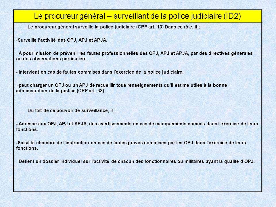 Le procureur général – surveillant de la police judiciaire (ID2) Le procureur général surveille la police judiciaire (CPP art. 13) Dans ce rôle, il :