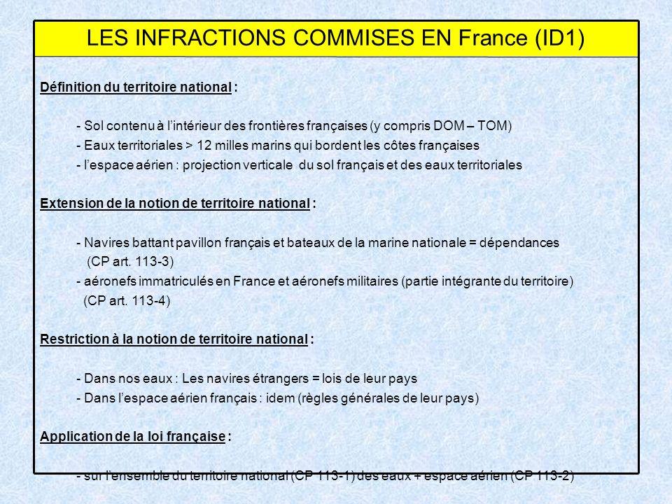 Définition du territoire national : - Sol contenu à lintérieur des frontières françaises (y compris DOM – TOM) - Eaux territoriales > 12 milles marins