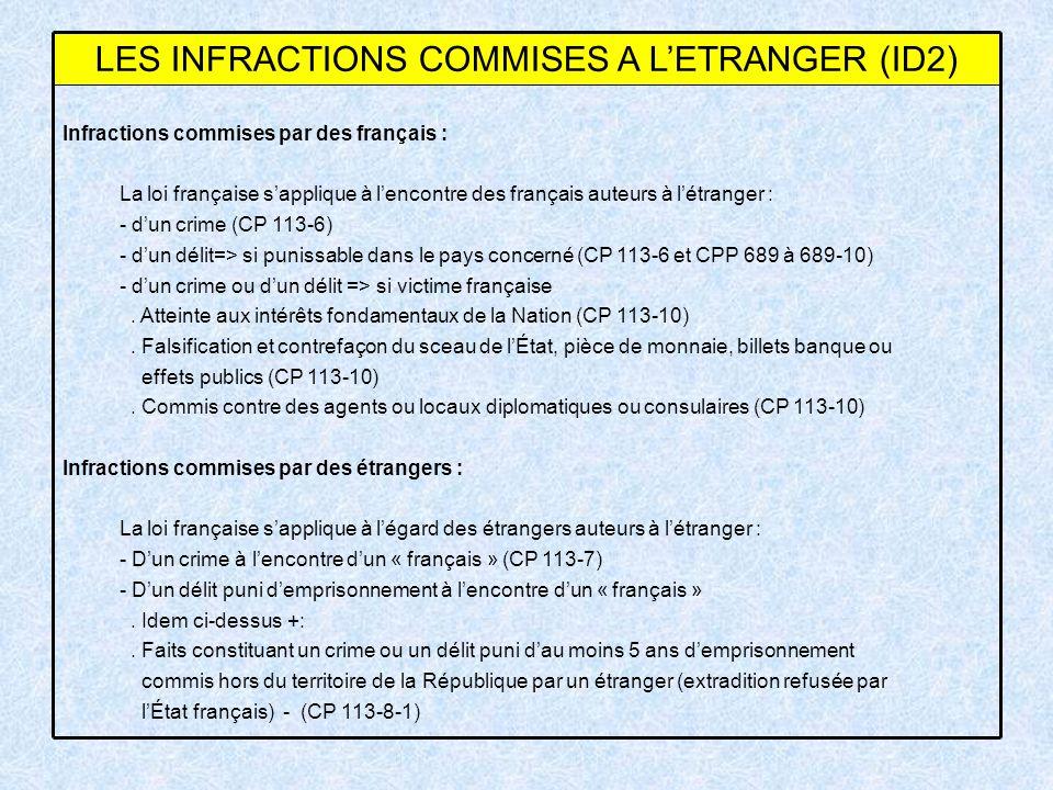 Infractions commises par des français : La loi française sapplique à lencontre des français auteurs à létranger : - dun crime (CP 113-6) - dun délit=>