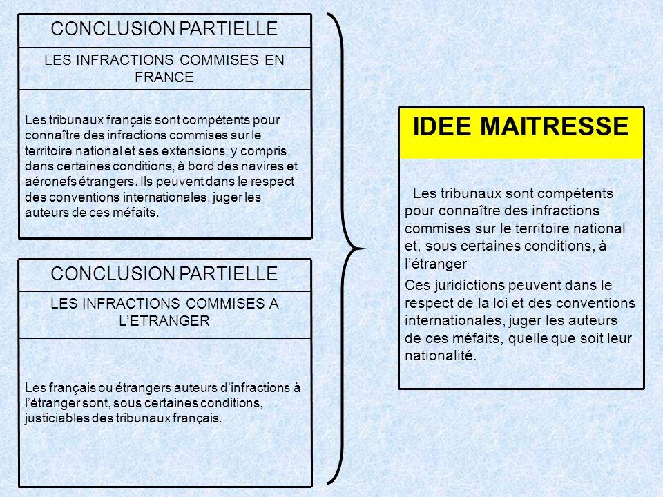 Les tribunaux français sont compétents pour connaître des infractions commises sur le territoire national et ses extensions, y compris, dans certaines conditions, à bord des navires et aéronefs étrangers.