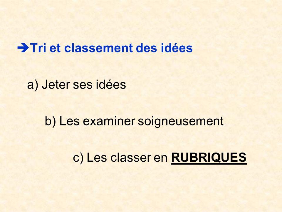 Tri et classement des idées a) Jeter ses idées b) Les examiner soigneusement c) Les classer en RUBRIQUES