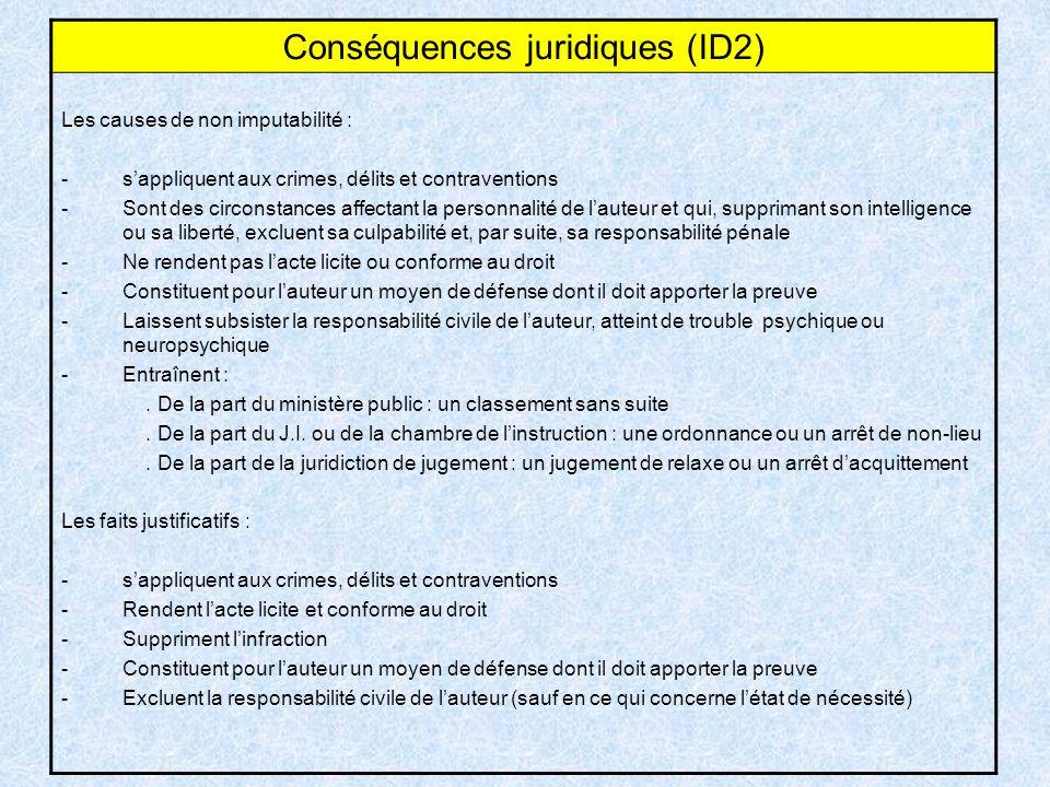 Conséquences juridiques (ID2) Les causes de non imputabilité : -sappliquent aux crimes, délits et contraventions -Sont des circonstances affectant la