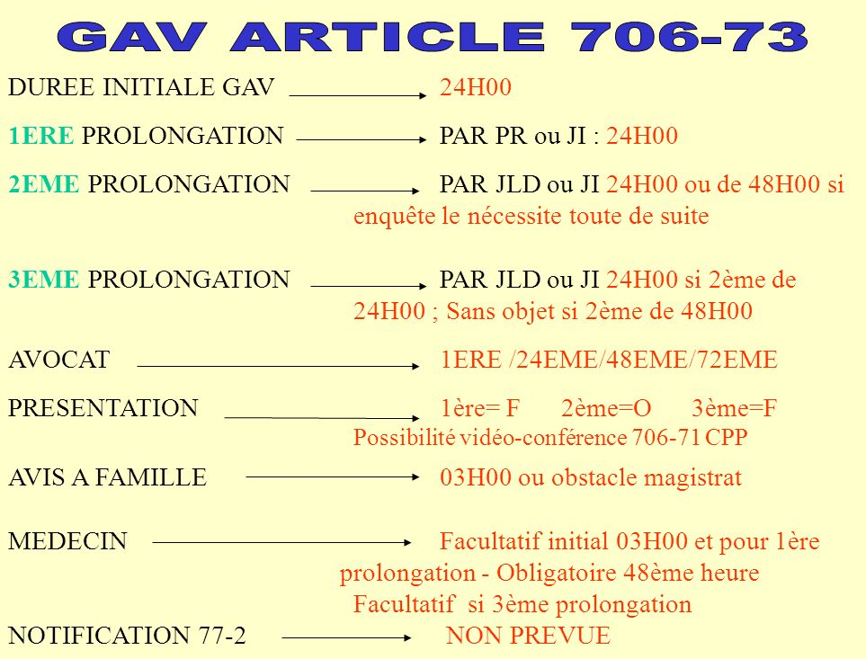 DUREE INITIALE GAV 24H00 1ERE PROLONGATION PAR PR ou JI : 24H00 2EME PROLONGATIONPAR JLD ou JI 24H00 ou de 48H00 si enquête le nécessite toute de suite 3EME PROLONGATIONPAR JLD ou JI 24H00 si 2ème de 24H00 ; Sans objet si 2ème de 48H00 AVOCAT 1ERE /24EME/48EME/72EME PRESENTATION1ère= F 2ème=O 3ème=F Possibilité vidéo-conférence 706-71 CPP AVIS A FAMILLE03H00 ou obstacle magistrat MEDECIN Facultatif initial 03H00 et pour 1ère prolongation - Obligatoire 48ème heure Facultatif si 3ème prolongation NOTIFICATION 77-2 NON PREVUE