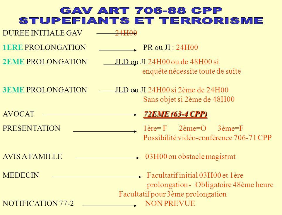 DUREE INITIALE GAV 24H00 1ERE PROLONGATION PR ou JI : 24H00 2EME PROLONGATIONJLD ou JI 24H00 ou de 48H00 si enquête nécessite toute de suite 3EME PROLONGATIONJLD ou JI 24H00 si 2ème de 24H00 Sans objet si 2ème de 48H00 72EME (63-4 CPP) AVOCAT 72EME (63-4 CPP) PRESENTATION1ère= F 2ème=O 3ème=F Possibilité vidéo-conférence 706-71 CPP AVIS A FAMILLE 03H00 ou obstacle magistrat MEDECIN Facultatif initial 03H00 et 1ère prolongation - Obligatoire 48ème heure Facultatif pour 3ème prolongation NOTIFICATION 77-2 NON PREVUE
