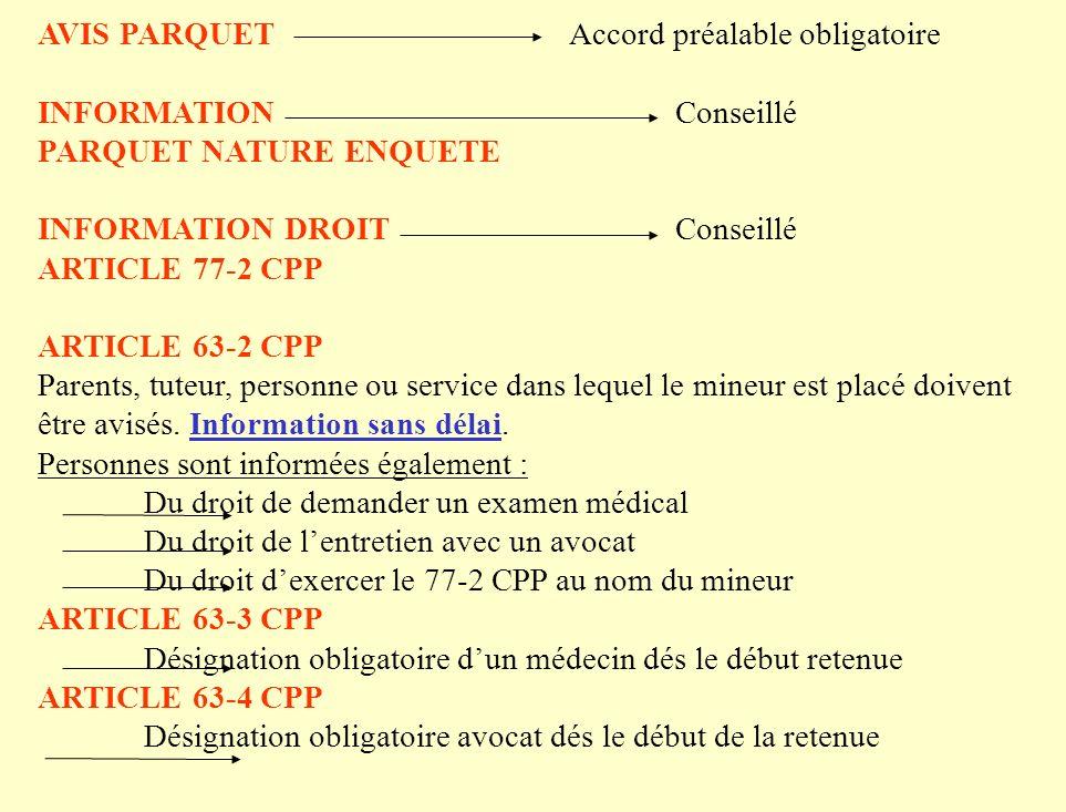 AVIS PARQUETAccord préalable obligatoire INFORMATION Conseillé PARQUET NATURE ENQUETE INFORMATION DROITConseillé ARTICLE 77-2 CPP ARTICLE 63-2 CPP Par
