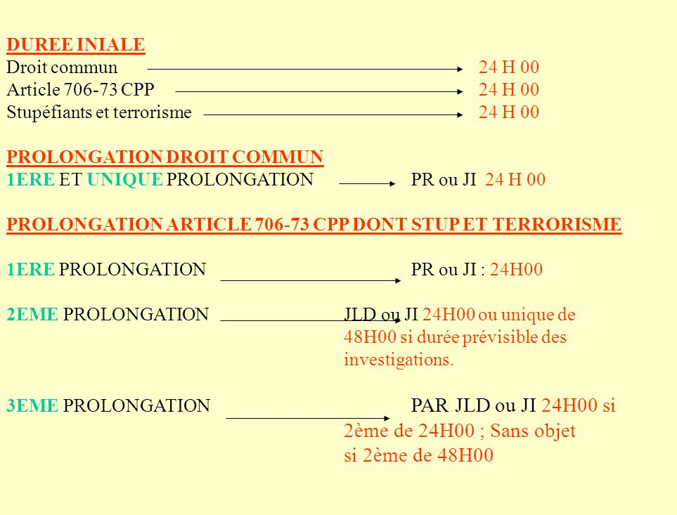 DUREE INIALE Droit commun 24 H 00 Article 706-73 CPP24 H 00 Stupéfiants et terrorisme 24 H 00 PROLONGATION DROIT COMMUN 1ERE ET UNIQUE PROLONGATIONPR ou JI 24 H 00 PROLONGATION ARTICLE 706-73 CPP DONT STUP ET TERRORISME 1ERE PROLONGATION PR ou JI : 24H00 2EME PROLONGATIONJLD ou JI 24H00 ou unique de 48H00 si durée prévisible des investigations.
