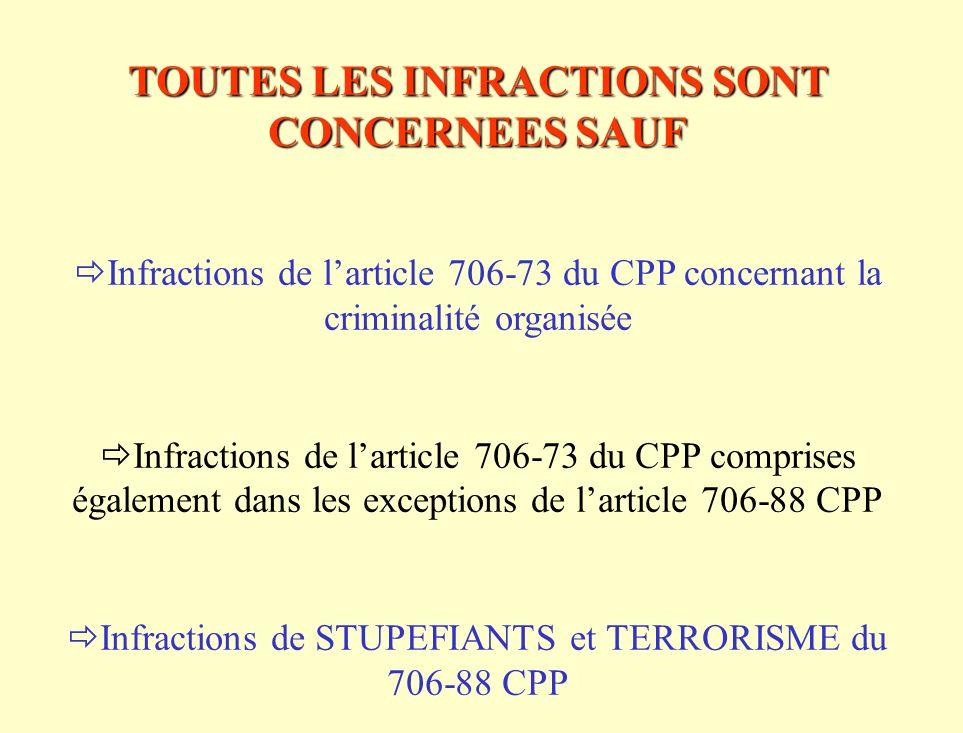 TOUTES LES INFRACTIONS SONT CONCERNEES SAUF Infractions de larticle 706-73 du CPP concernant la criminalité organisée Infractions de larticle 706-73 d