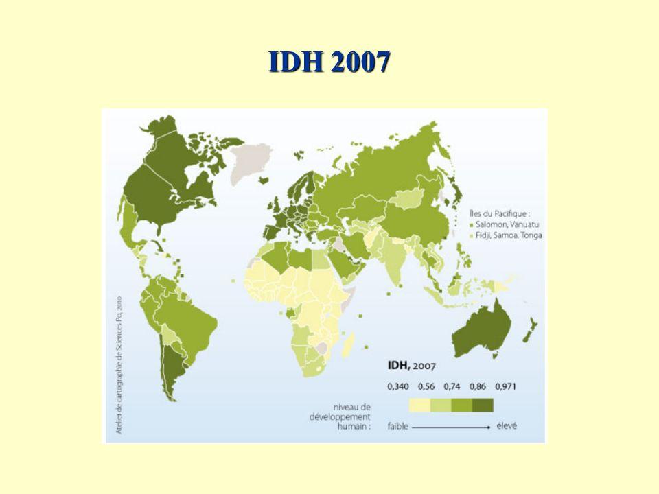 IDH 2007