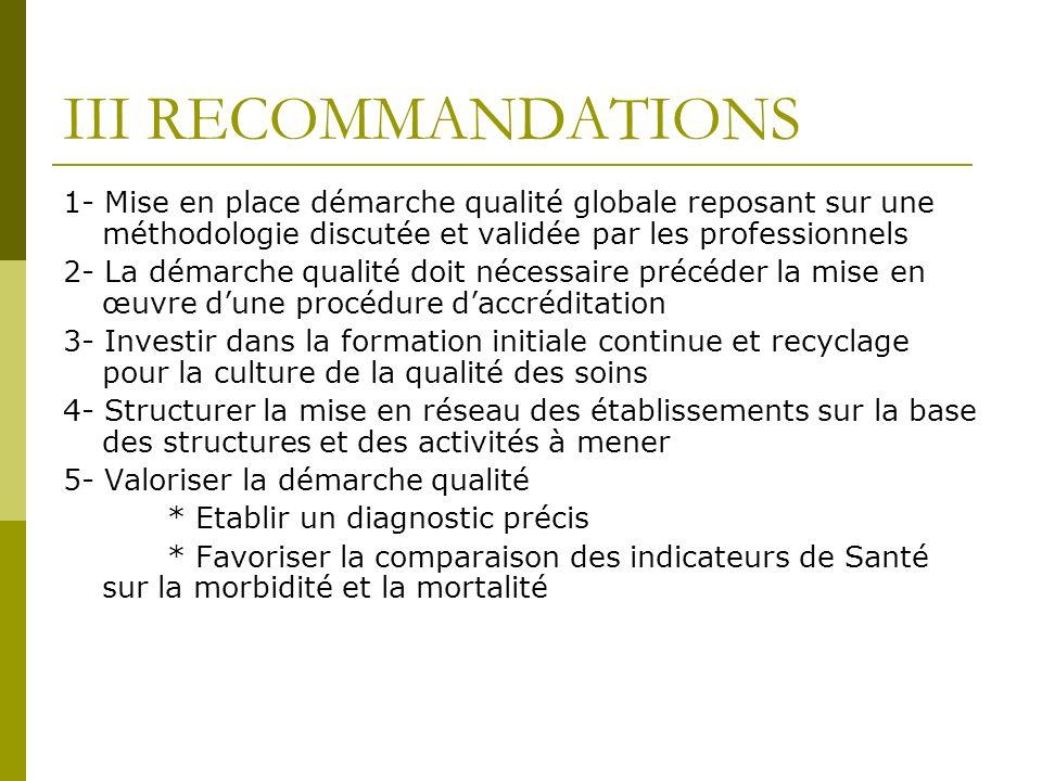 III RECOMMANDATIONS 1- Mise en place démarche qualité globale reposant sur une méthodologie discutée et validée par les professionnels 2- La démarche