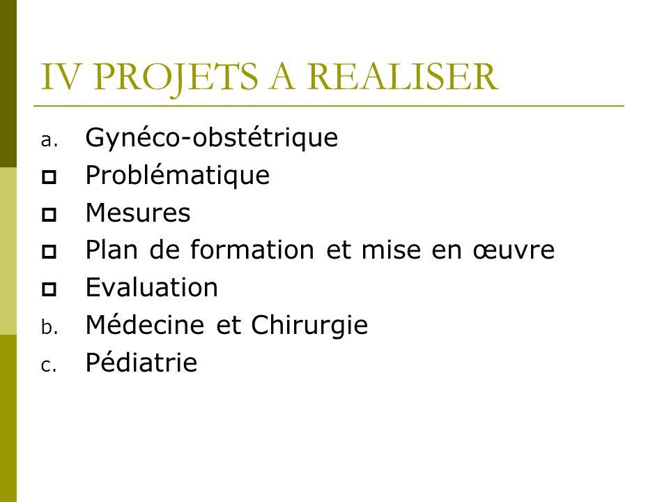 IV PROJETS A REALISER a. Gynéco-obstétrique Problématique Mesures Plan de formation et mise en œuvre Evaluation b. Médecine et Chirurgie c. Pédiatrie