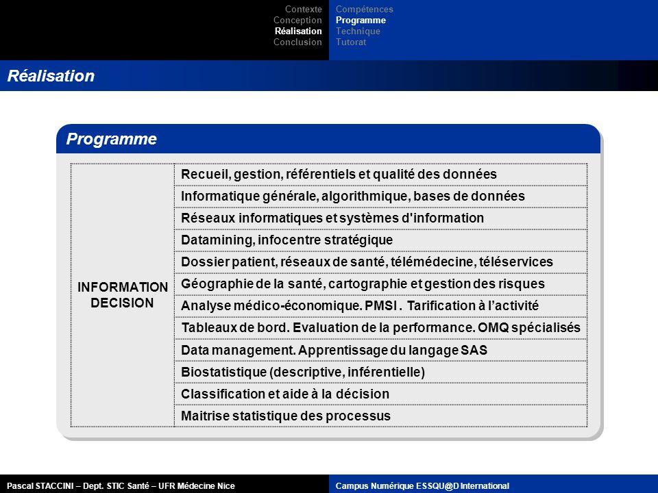 Pascal STACCINI – Dept. STIC Santé – UFR Médecine NiceCampus Numérique ESSQU@D International Réalisation Programme INFORMATION DECISION Recueil, gesti