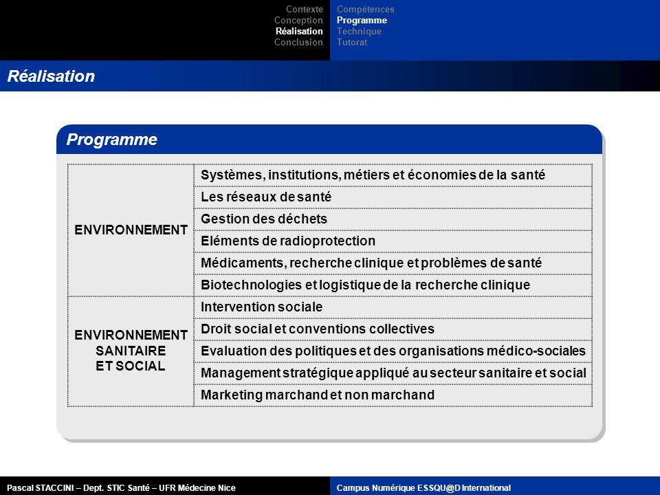 Pascal STACCINI – Dept. STIC Santé – UFR Médecine NiceCampus Numérique ESSQU@D International Réalisation Programme ENVIRONNEMENT Systèmes, institution