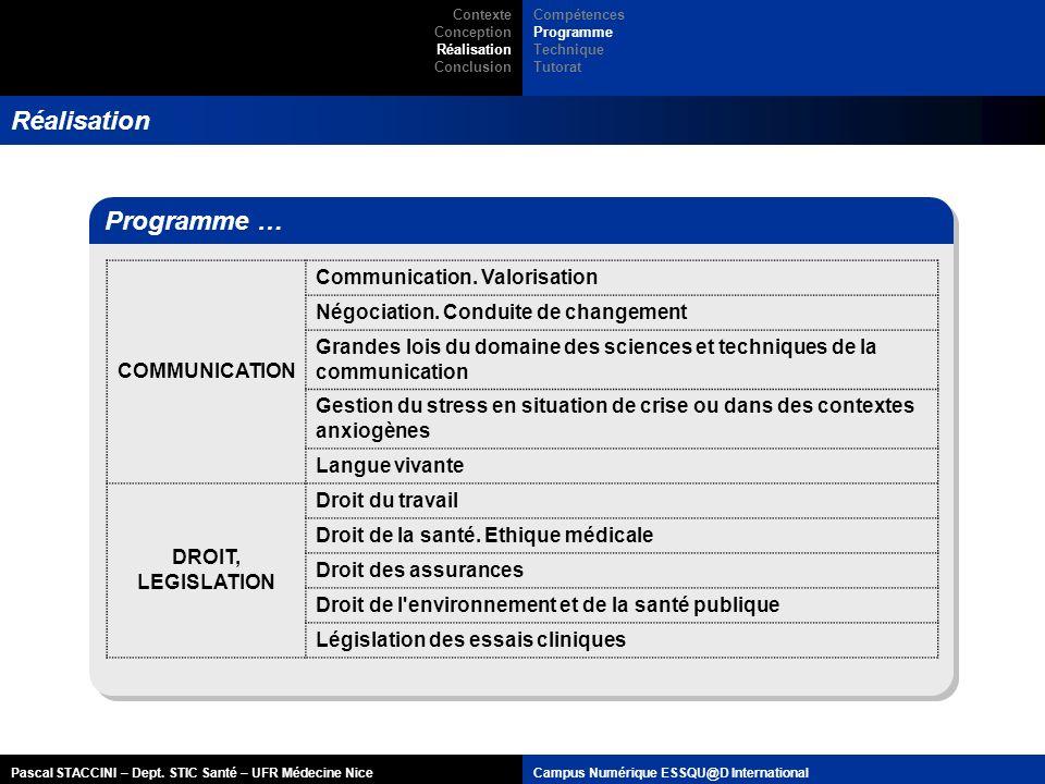 Pascal STACCINI – Dept. STIC Santé – UFR Médecine NiceCampus Numérique ESSQU@D International Réalisation Programme … COMMUNICATION Communication. Valo