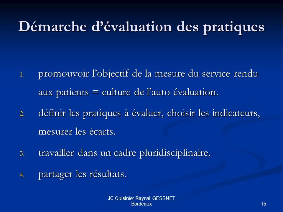 15 JC Cuisinier-Raynal GESSNET Bordeaux Démarche dévaluation des pratiques 1.