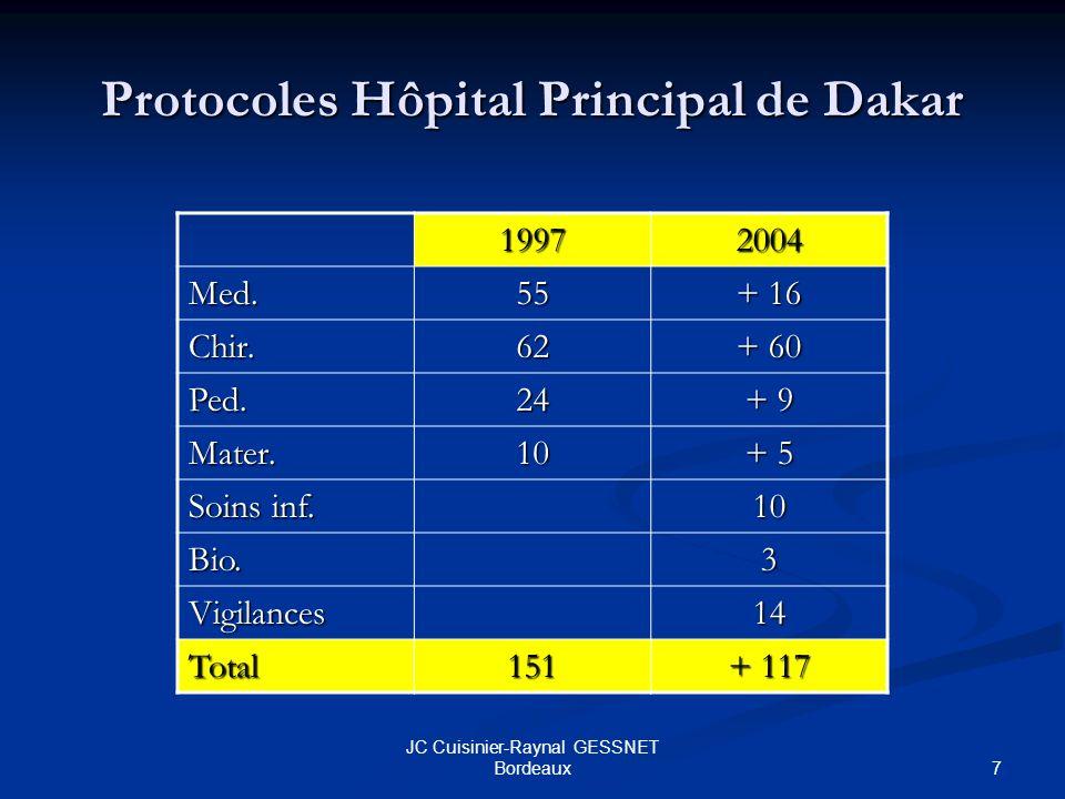 7 JC Cuisinier-Raynal GESSNET Bordeaux Protocoles Hôpital Principal de Dakar 19972004 Med.55 + 16 Chir.62 + 60 Ped.24 + 9 Mater.10 + 5 Soins inf.