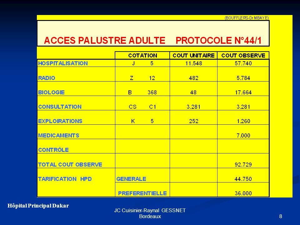 8 JC Cuisinier-Raynal GESSNET Bordeaux Hôpital Principal Dakar