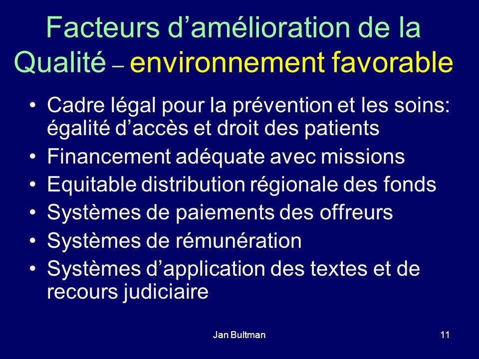 Jan Bultman11 Facteurs damélioration de la Qualité – environnement favorable Cadre légal pour la prévention et les soins: égalité daccès et droit des