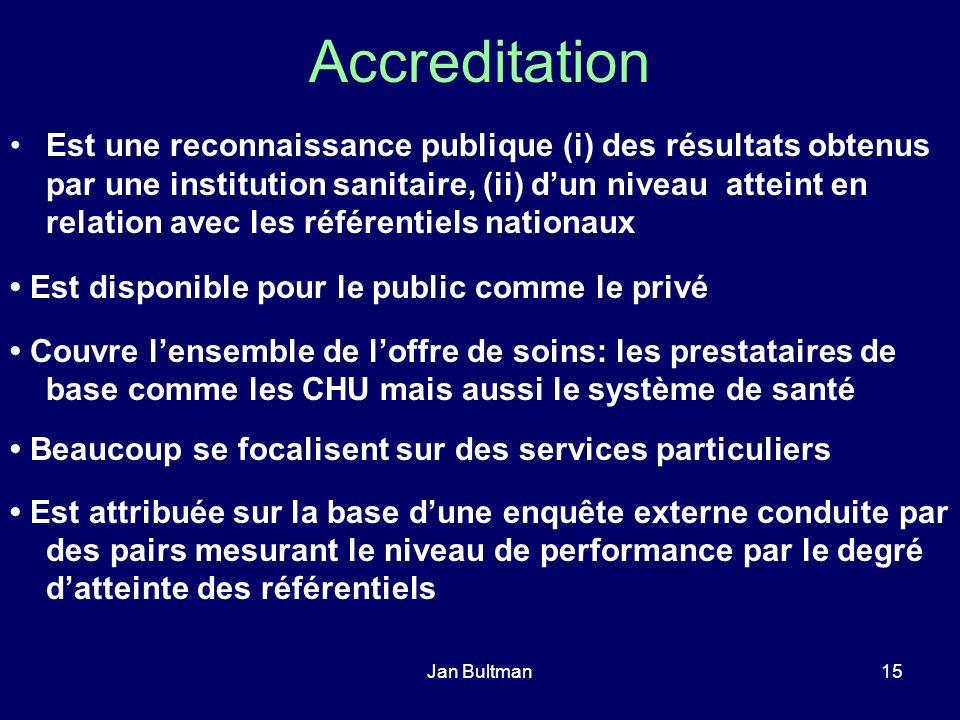 Jan Bultman15 Accreditation Est une reconnaissance publique (i) des résultats obtenus par une institution sanitaire, (ii) dun niveau atteint en relati