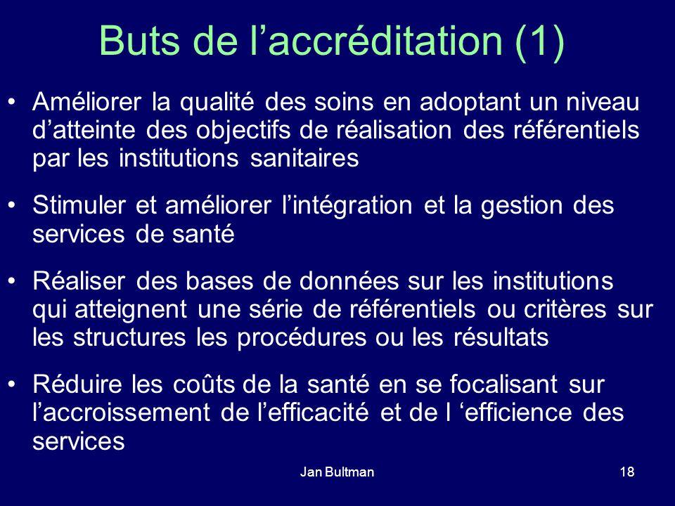 Jan Bultman18 Buts de laccréditation (1) Améliorer la qualité des soins en adoptant un niveau datteinte des objectifs de réalisation des référentiels