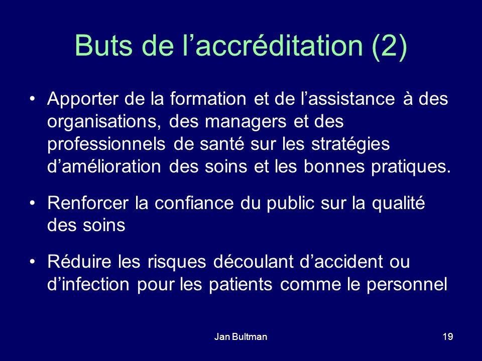 Jan Bultman19 Buts de laccréditation (2) Apporter de la formation et de lassistance à des organisations, des managers et des professionnels de santé sur les stratégies damélioration des soins et les bonnes pratiques.