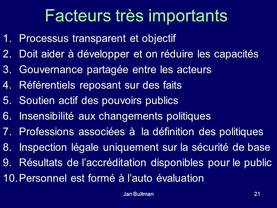 Jan Bultman21 Facteurs très importants 1.Processus transparent et objectif 2.Doit aider à développer et on réduire les capacités 3.Gouvernance partagé