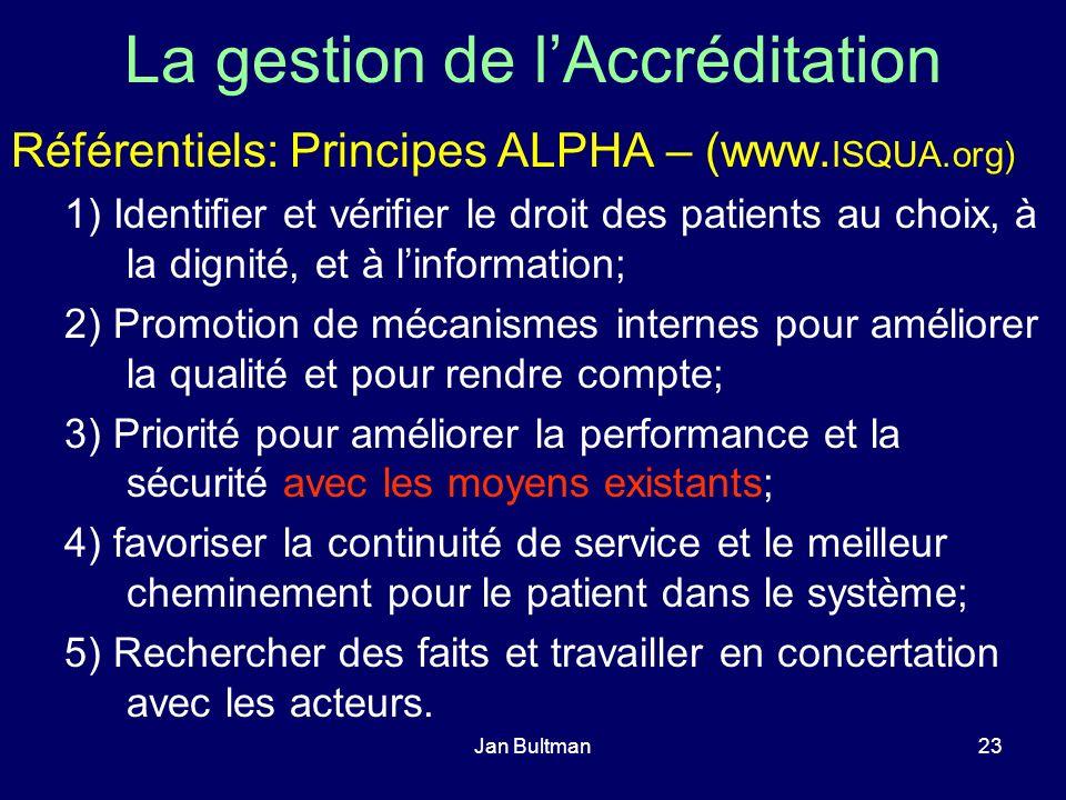 Jan Bultman23 La gestion de lAccréditation Référentiels: Principes ALPHA – (www. ISQUA.org) 1) Identifier et vérifier le droit des patients au choix,