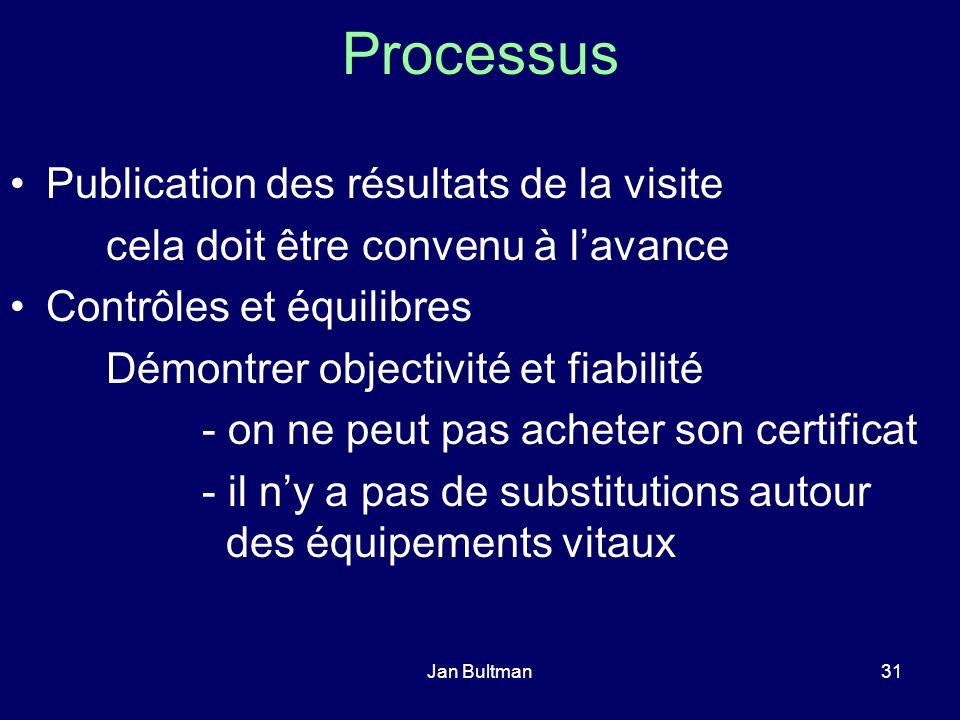 Jan Bultman31 Processus Publication des résultats de la visite cela doit être convenu à lavance Contrôles et équilibres Démontrer objectivité et fiabi