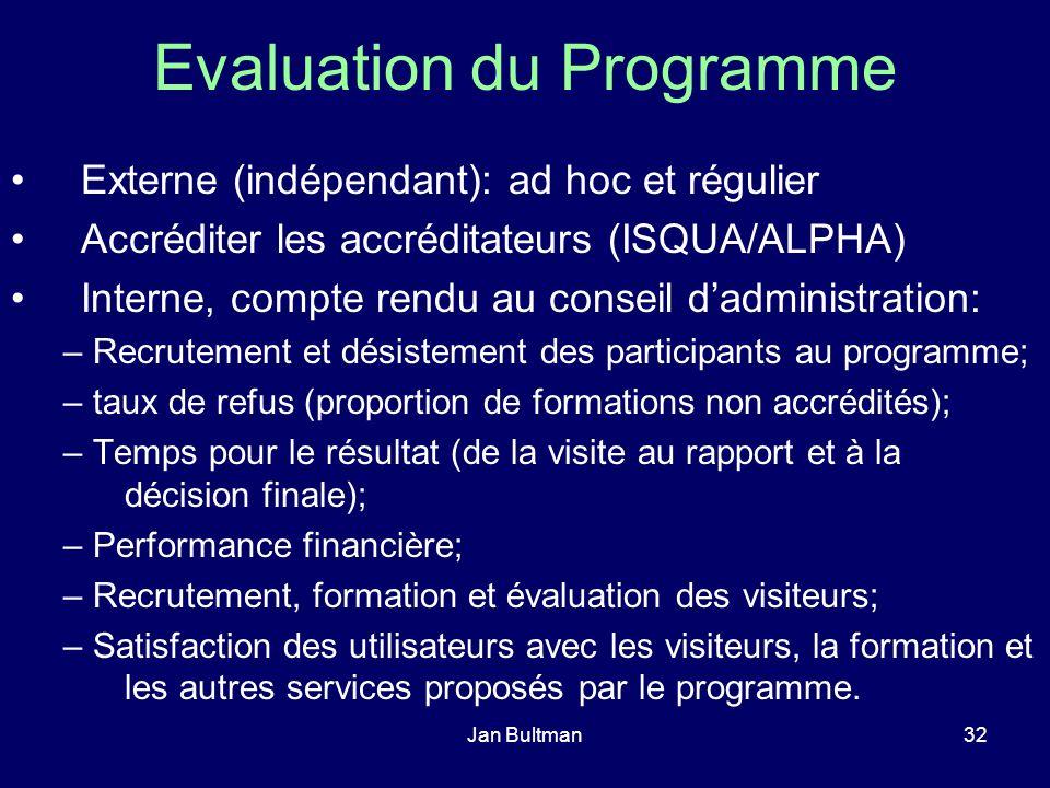 Jan Bultman32 Evaluation du Programme Externe (indépendant): ad hoc et régulier Accréditer les accréditateurs (ISQUA/ALPHA) Interne, compte rendu au c