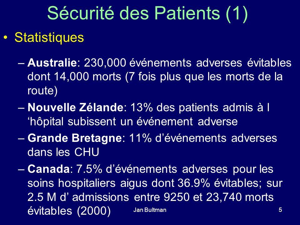 Jan Bultman5 Sécurité des Patients (1) Statistiques –Australie: 230,000 événements adverses évitables dont 14,000 morts (7 fois plus que les morts de la route) –Nouvelle Zélande: 13% des patients admis à l hôpital subissent un événement adverse –Grande Bretagne: 11% dévénements adverses dans les CHU –Canada: 7.5% dévénements adverses pour les soins hospitaliers aigus dont 36.9% évitables; sur 2.5 M d admissions entre 9250 et 23,740 morts évitables (2000)